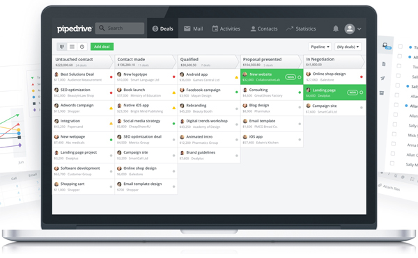 Pipedrive CRM and Sales Pipeline Management System