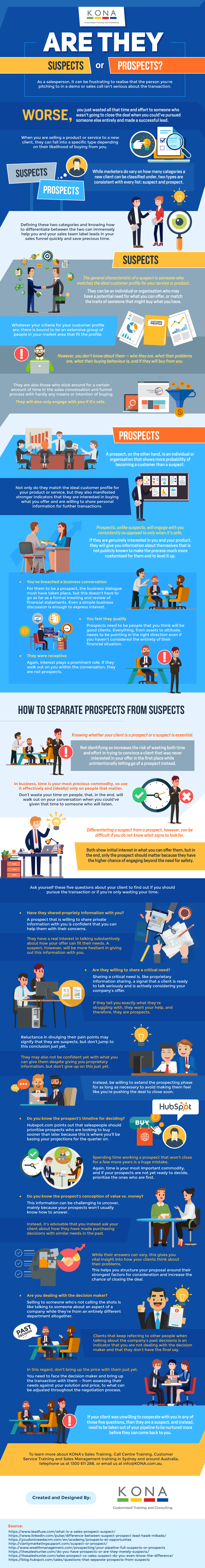 Are They Suspects or Prospects - Infographic