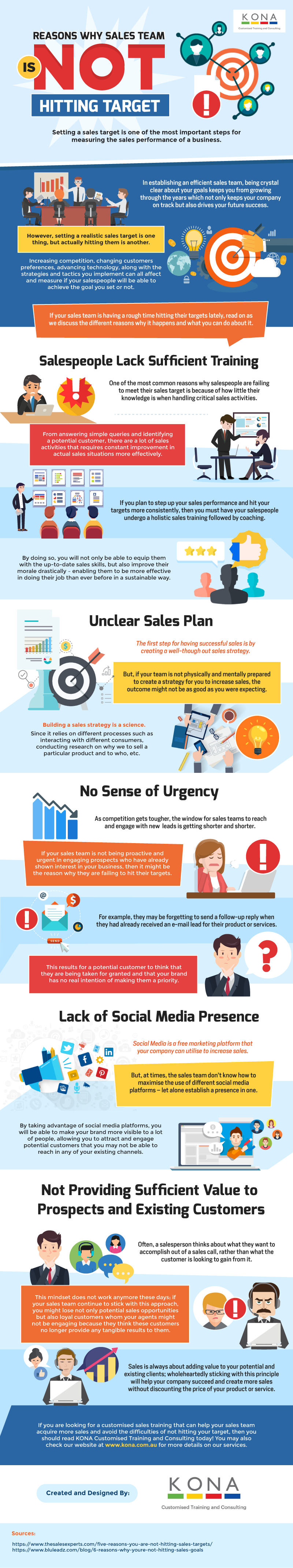 Reasons Why Sales Team is Not Hitting Target - Infographic