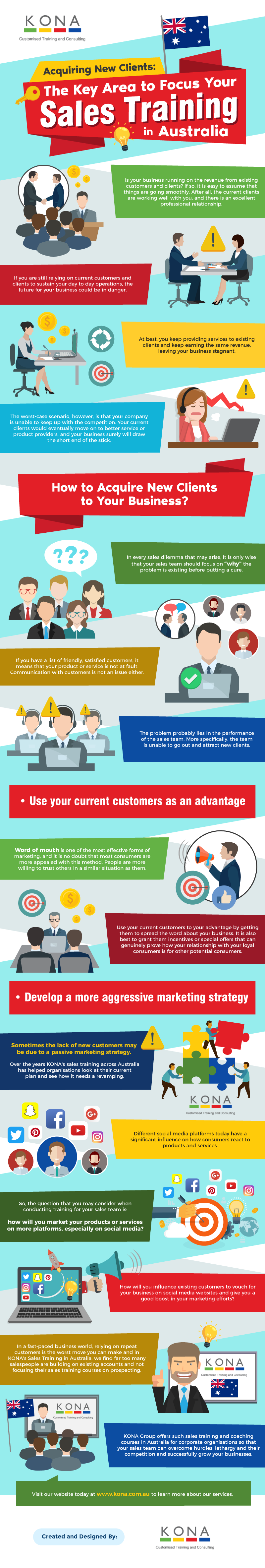 Acquiring New Clients - The Key Area to Focus Your Sales Training in Australia (Infographic)