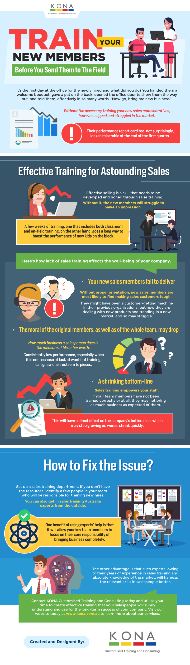 Train Your New Members Before You Send Them to The Field - Infographic