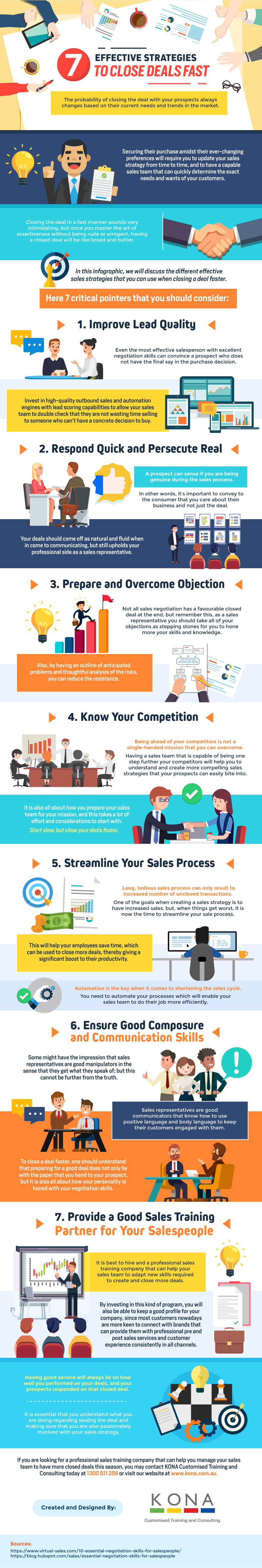7 Effective Strategies to Close Deals Faster - Infographic