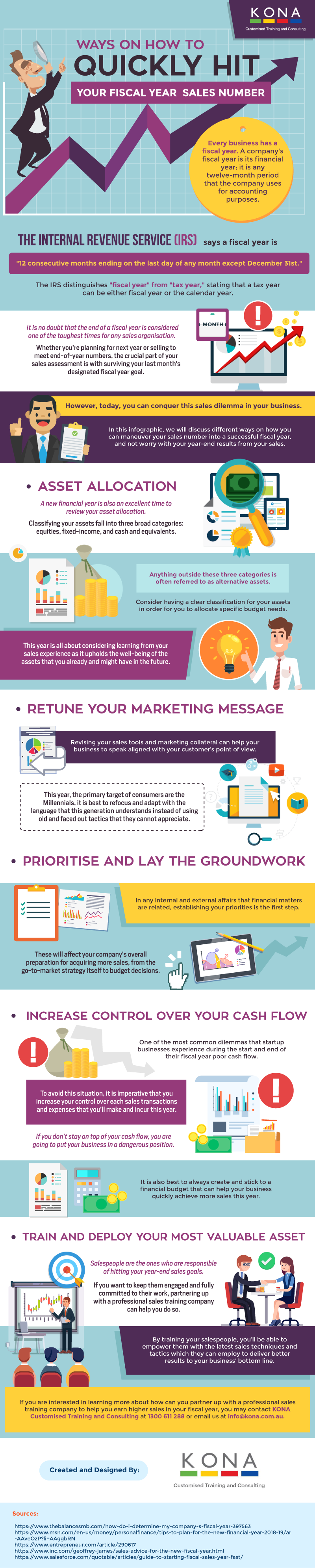 Ways on How to Quickly Hit Your Fiscal Year Sales Number - Infographic