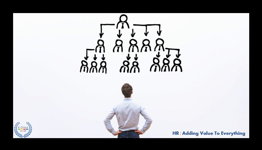 10 KEY FACTORS WHY HR IS IMPORTANT