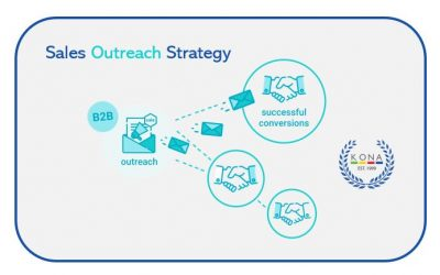 6 Ways to Improve Your Sales Outreach Strategy to Win More Leads